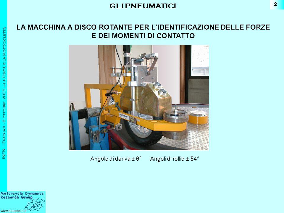 www.dinamoto.it INFN – Frascati - 6 ottobre 2005 –La Fisica e la Motocicletta 2 LA MACCHINA A DISCO ROTANTE PER LIDENTIFICAZIONE DELLE FORZE E DEI MOMENTI DI CONTATTO Angolo di deriva ± 6° Angoli di rollio ± 54° GLI PNEUMATICI