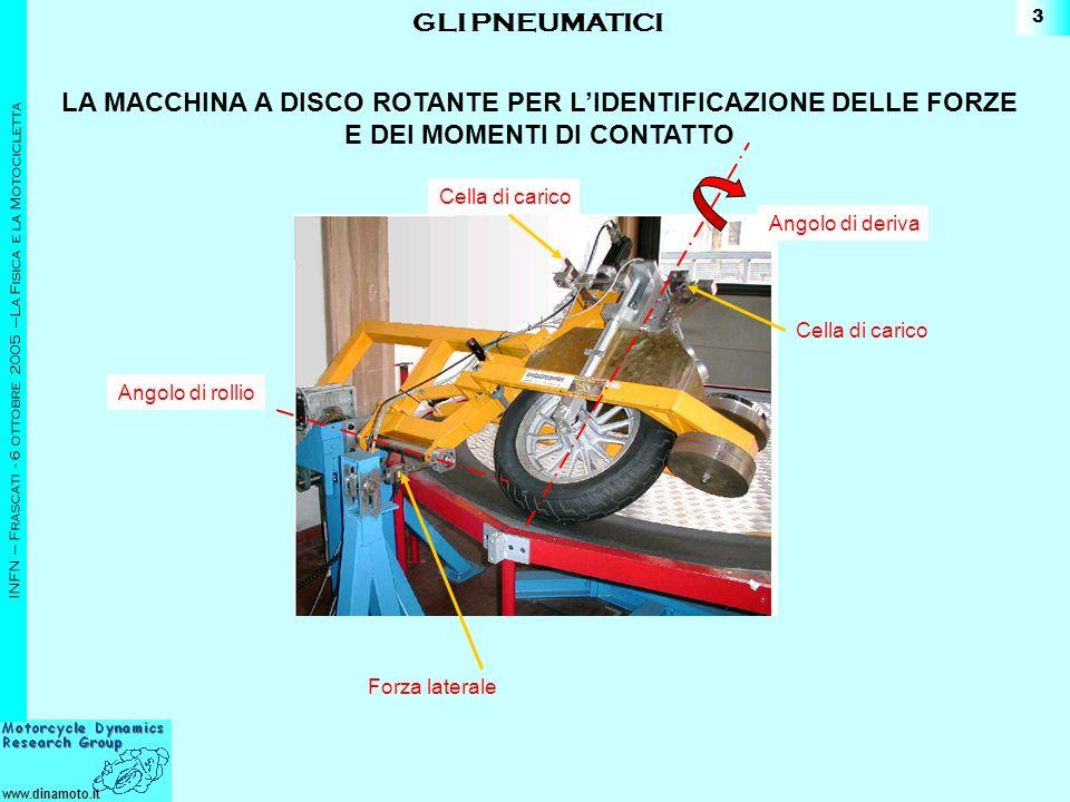 www.dinamoto.it INFN – Frascati - 6 ottobre 2005 –La Fisica e la Motocicletta 3 Forza laterale Angolo di deriva Cella di carico GLI PNEUMATICI LA MACCHINA A DISCO ROTANTE PER LIDENTIFICAZIONE DELLE FORZE E DEI MOMENTI DI CONTATTO Angolo di rollio