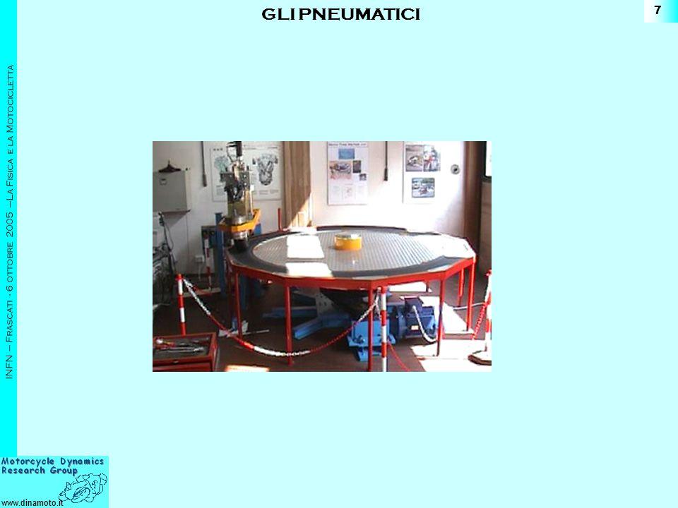 www.dinamoto.it INFN – Frascati - 6 ottobre 2005 –La Fisica e la Motocicletta 7 GLI PNEUMATICI