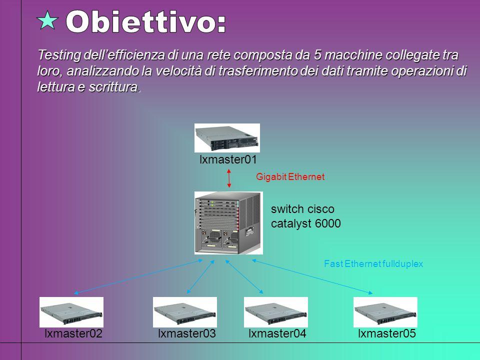 Testing dellefficienza di una rete composta da 5 macchine collegate tra loro, analizzando la velocità di trasferimento dei dati tramite operazioni di