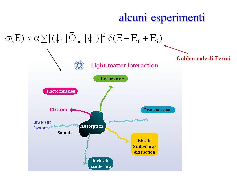 alcuni esperimenti Golden-rule di Fermi