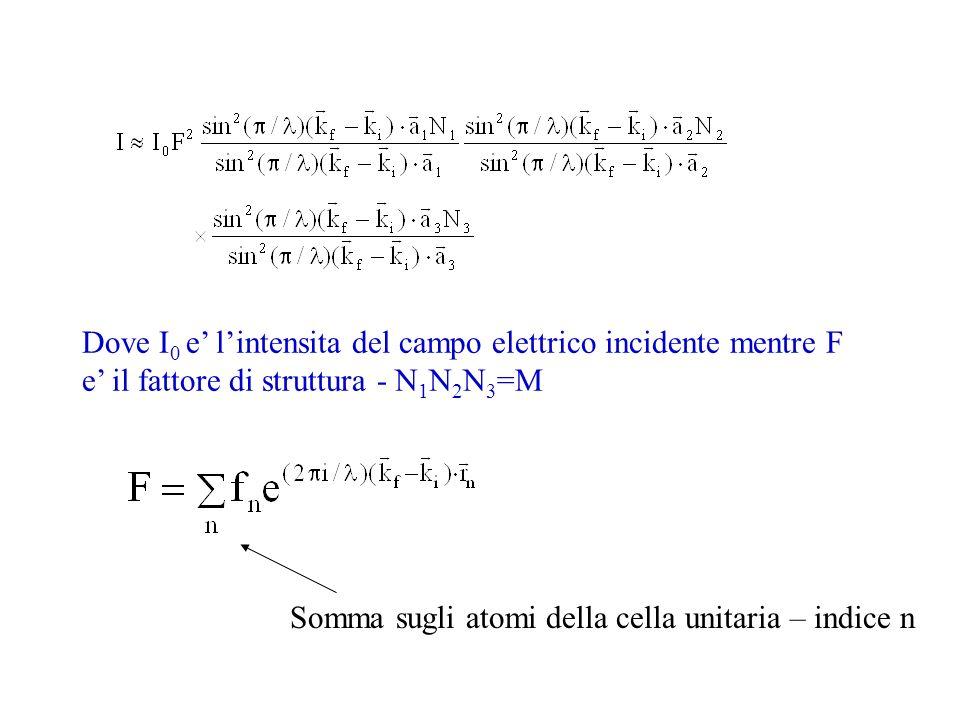 Dove I 0 e lintensita del campo elettrico incidente mentre F e il fattore di struttura - N 1 N 2 N 3 =M Somma sugli atomi della cella unitaria – indic