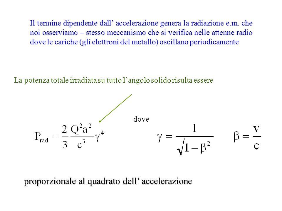 Il termine dipendente dall accelerazione genera la radiazione e.m. che noi osserviamo – stesso meccanismo che si verifica nelle attenne radio dove le
