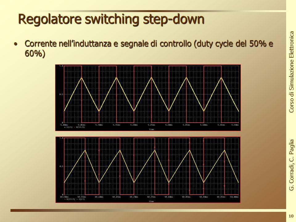 G. Corradi, C. Paglia Corso di Simulazione Elettronica 9 Regolatore switching step-down Stato: INTERRUTTORE APERTOStato: INTERRUTTORE APERTO Il diodo