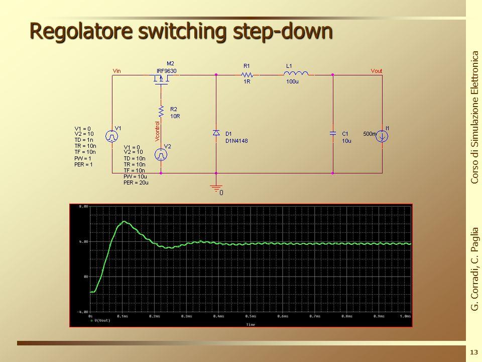 G. Corradi, C. Paglia Corso di Simulazione Elettronica 12 Regolatore switching step-down Lo step successivo è passare dal modello dellarchitettura al