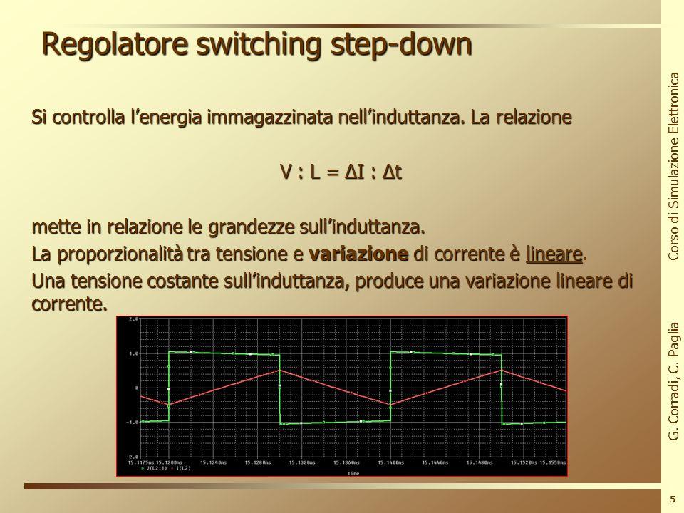 G. Corradi, C. Paglia Corso di Simulazione Elettronica 4 Regolatori Switching E possibile abbassare, elevare o anche invertire, la tensione di ingress