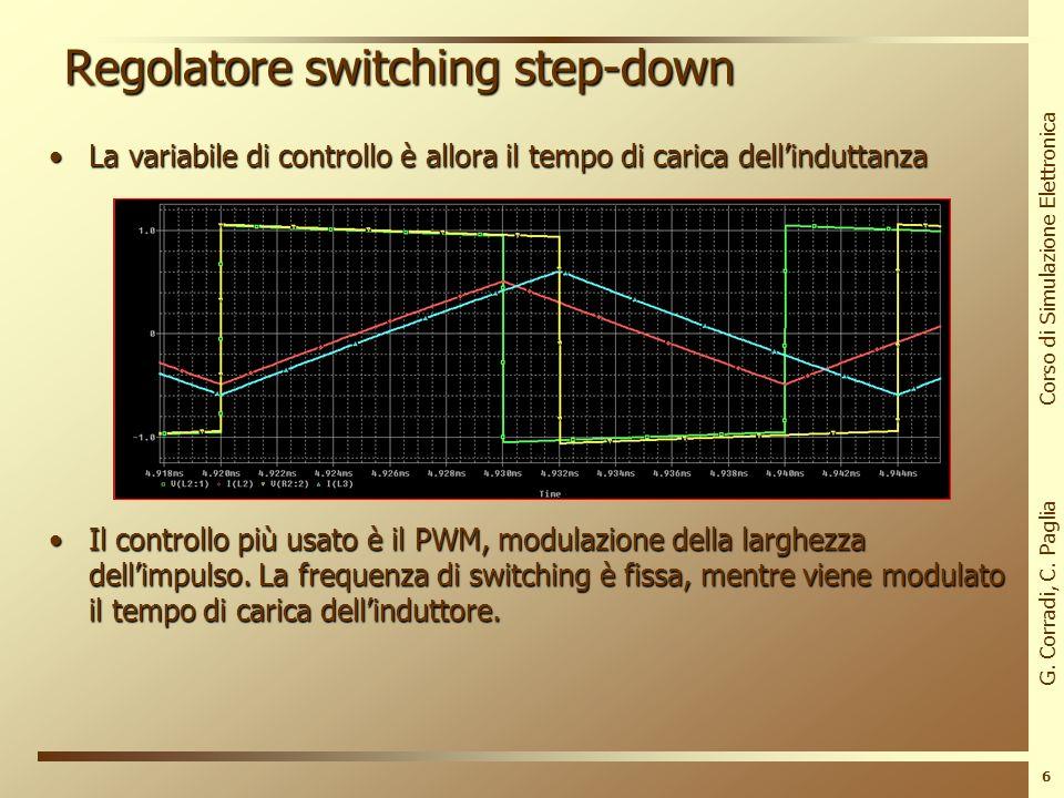 G. Corradi, C. Paglia Corso di Simulazione Elettronica 5 Regolatore switching step-down Si controlla lenergia immagazzinata nellinduttanza. La relazio