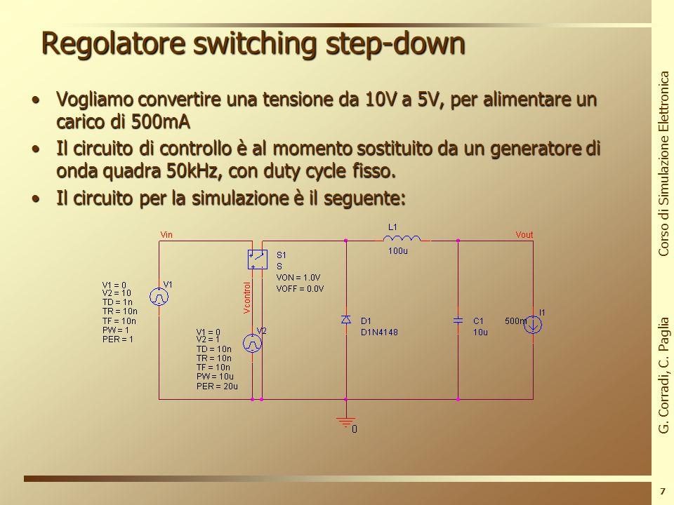G. Corradi, C. Paglia Corso di Simulazione Elettronica 6 Regolatore switching step-down La variabile di controllo è allora il tempo di carica dellindu