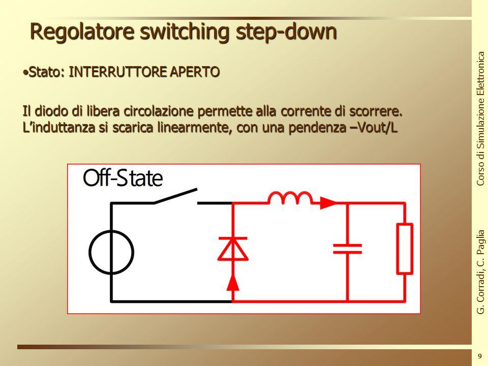 G. Corradi, C. Paglia Corso di Simulazione Elettronica 8 Regolatore switching step-down Stato : INTERRUTTORE CHIUSOStato : INTERRUTTORE CHIUSO La tens