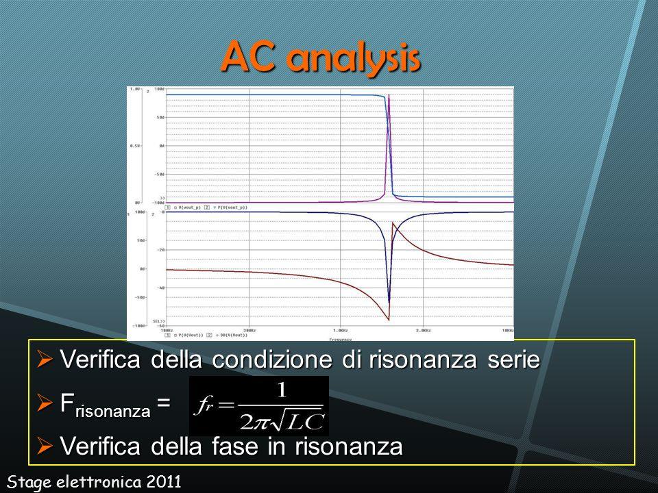 Stage elettronica 2011 AC analysis Verifica della condizione di risonanza serie Verifica della condizione di risonanza serie F risonanza = F risonanza