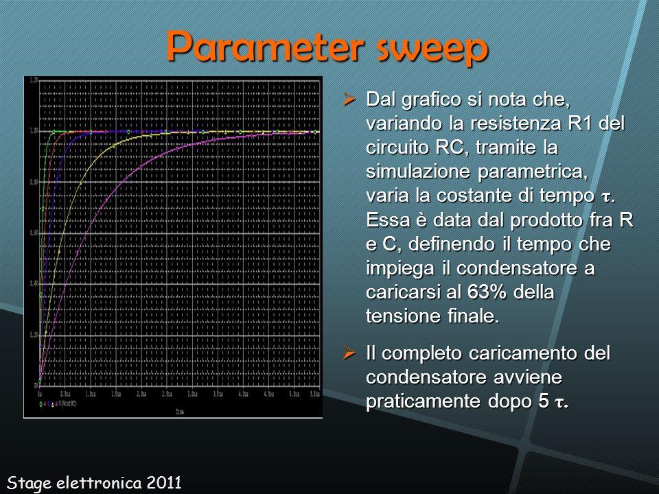 Dal grafico si nota che, variando la resistenza R1 del circuito RC, tramite la simulazione parametrica, varia la costante di tempo τ. Essa è data dal