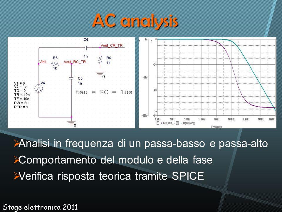 Analisi in frequenza di un passa-basso e passa-alto Comportamento del modulo e della fase Verifica risposta teorica tramite SPICE Stage elettronica 20