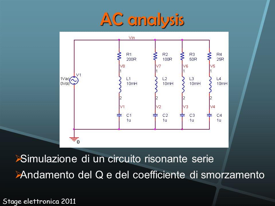 AC analysis Simulazione di un circuito risonante serie Andamento del Q e del coefficiente di smorzamento