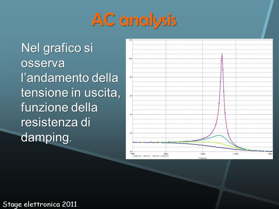 Stage elettronica 2011 AC analysis Misura dellimpedenza induttiva e capacitiva ZL = jωL ZC = -j/ωC