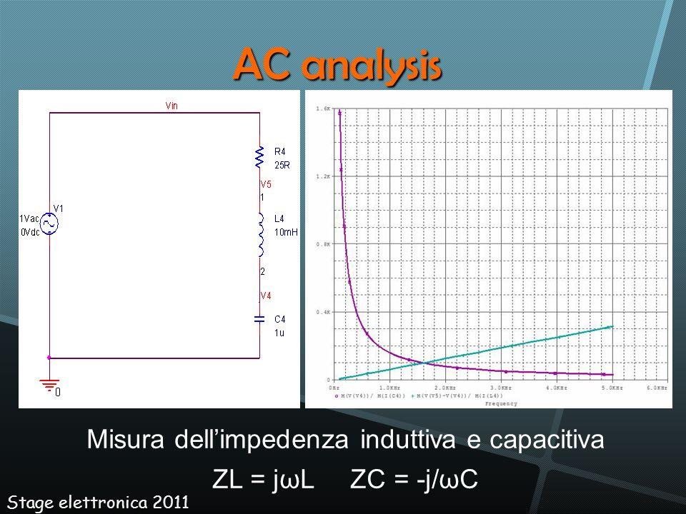 Stage elettronica 2011 AC analysis Verifica della condizione di risonanza serie Verifica della condizione di risonanza serie F risonanza = F risonanza = Verifica della fase in risonanza Verifica della fase in risonanza