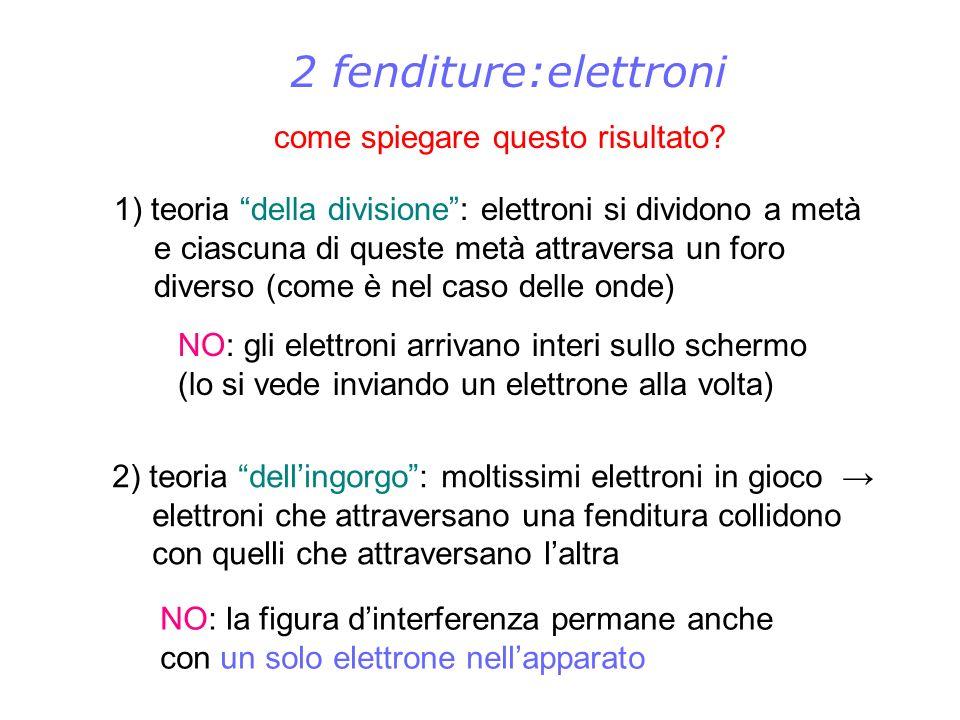 2 fenditure:elettroni A.Tonomura et al.