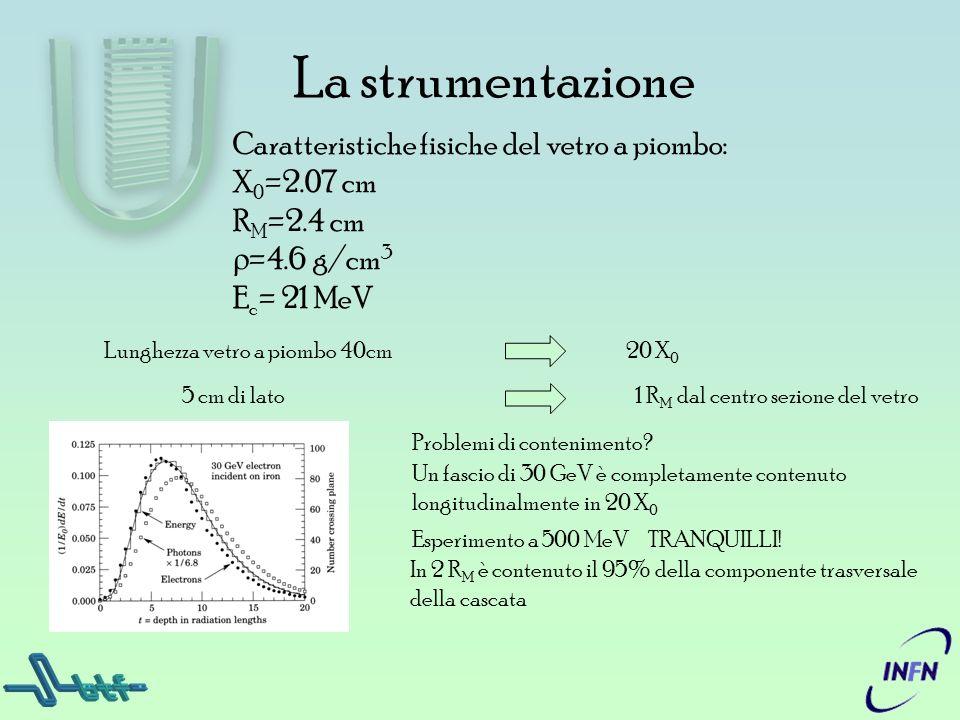 La strumentazione Caratteristiche fisiche del vetro a piombo: X 0 =2.07 cm R M =2.4 cm =4.6 g/cm 3 E c = 21 MeV Lunghezza vetro a piombo 40cm20 X 0 5