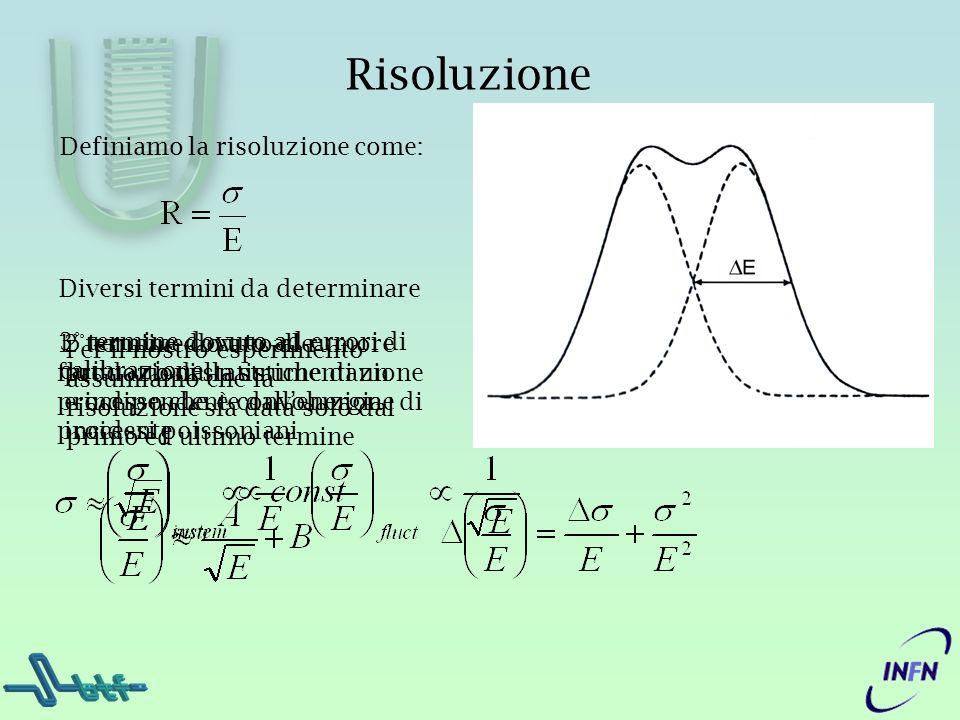 Risoluzione Definiamo la risoluzione come: Diversi termini da determinare 1° termine dovuto alle fluttuazioni statistiche di un processo che è convolu