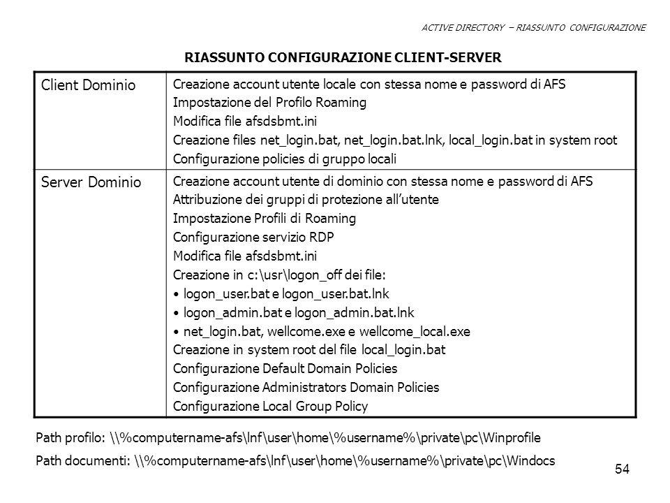 54 ACTIVE DIRECTORY – RIASSUNTO CONFIGURAZIONE Client Dominio Creazione account utente locale con stessa nome e password di AFS Impostazione del Profilo Roaming Modifica file afsdsbmt.ini Creazione files net_login.bat, net_login.bat.lnk, local_login.bat in system root Configurazione policies di gruppo locali Server Dominio Creazione account utente di dominio con stessa nome e password di AFS Attribuzione dei gruppi di protezione allutente Impostazione Profili di Roaming Configurazione servizio RDP Modifica file afsdsbmt.ini Creazione in c:\usr\logon_off dei file: logon_user.bat e logon_user.bat.lnk logon_admin.bat e logon_admin.bat.lnk net_login.bat, wellcome.exe e wellcome_local.exe Creazione in system root del file local_login.bat Configurazione Default Domain Policies Configurazione Administrators Domain Policies Configurazione Local Group Policy Path profilo: \\%computername-afs\lnf\user\home\%username%\private\pc\Winprofile Path documenti: \\%computername-afs\lnf\user\home\%username%\private\pc\Windocs RIASSUNTO CONFIGURAZIONE CLIENT-SERVER