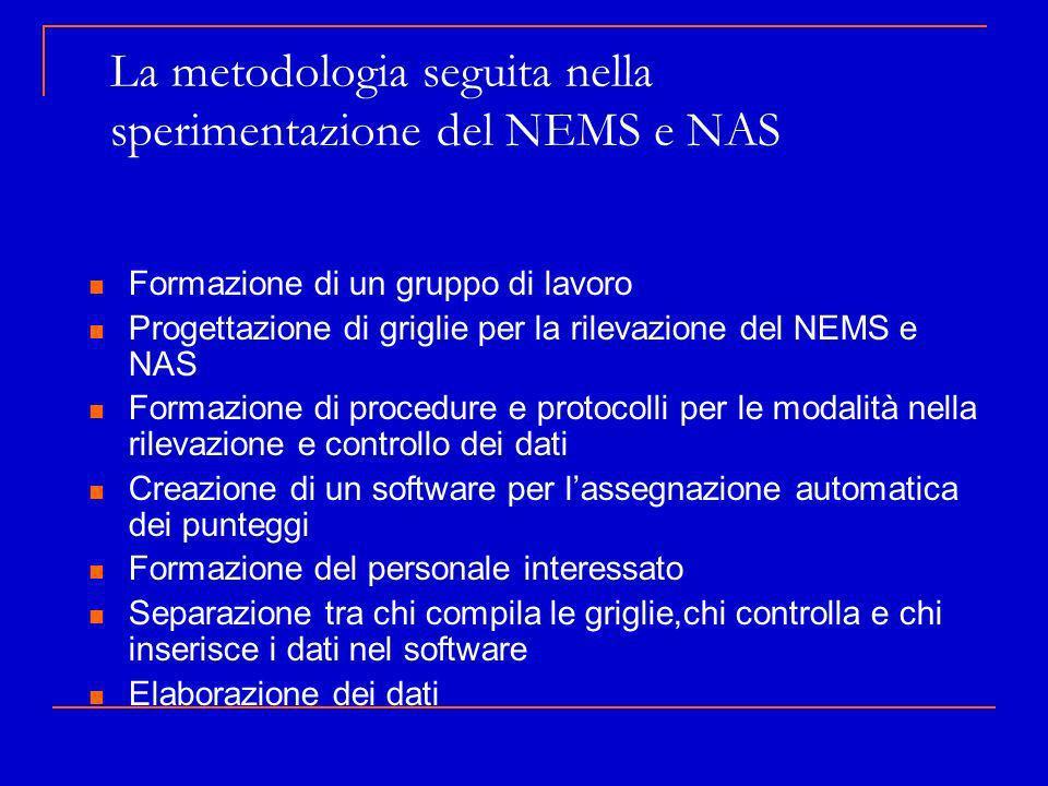 La metodologia seguita nella sperimentazione del NEMS e NAS Formazione di un gruppo di lavoro Progettazione di griglie per la rilevazione del NEMS e N