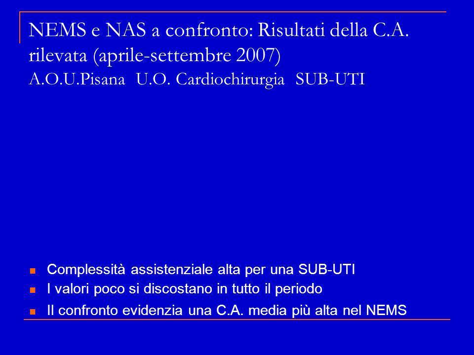 NEMS e NAS a confronto: Risultati della C.A. rilevata (aprile-settembre 2007) A.O.U.Pisana U.O. Cardiochirurgia SUB-UTI Complessità assistenziale alta