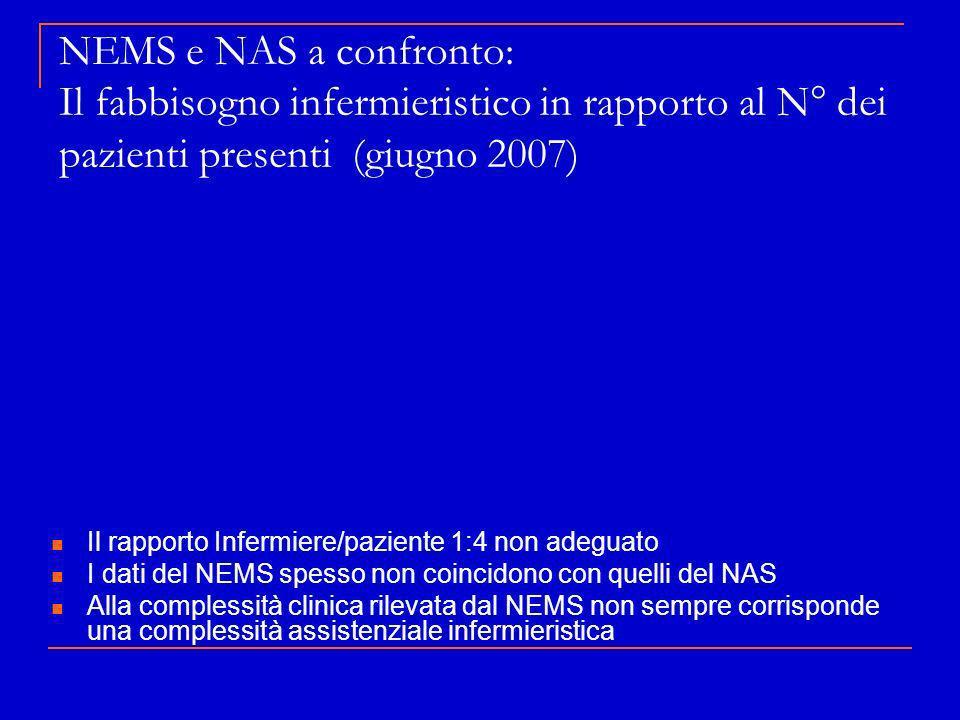 NEMS e NAS a confronto: Il fabbisogno infermieristico in rapporto al N° dei pazienti presenti (giugno 2007) Il rapporto Infermiere/paziente 1:4 non ad