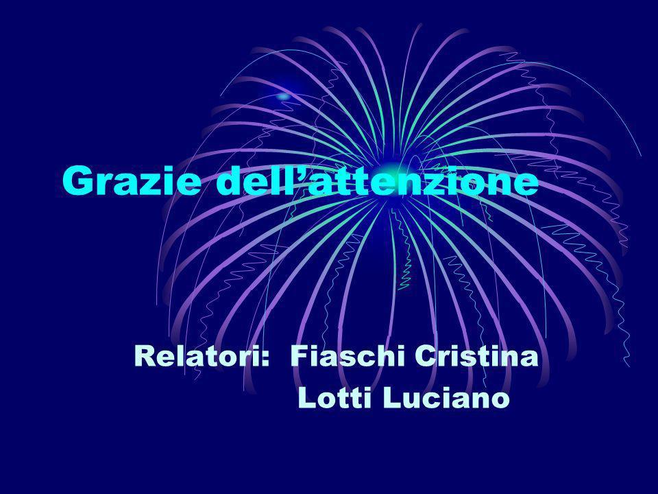 Grazie dellattenzione Relatori: Fiaschi Cristina Lotti Luciano