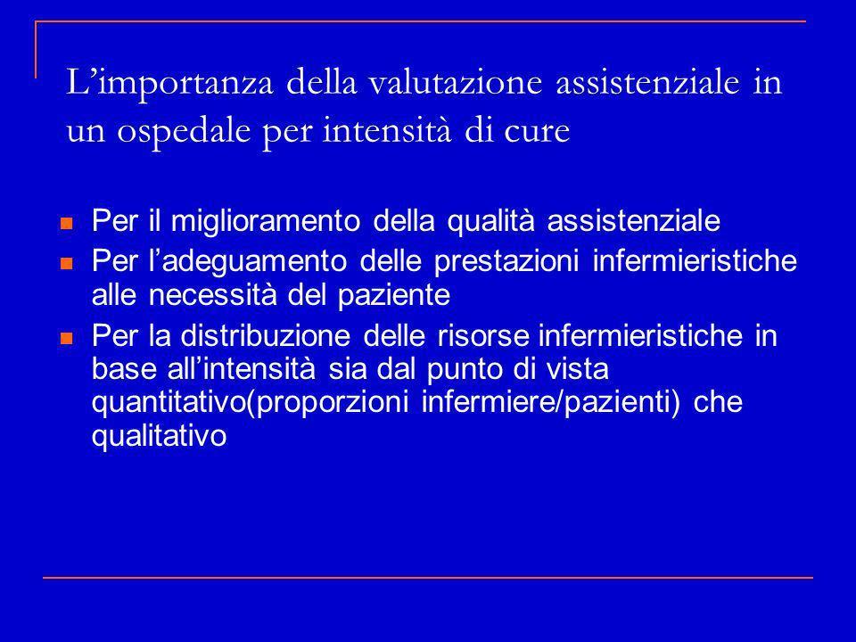 Limportanza della valutazione assistenziale in un ospedale per intensità di cure Per il miglioramento della qualità assistenziale Per ladeguamento del
