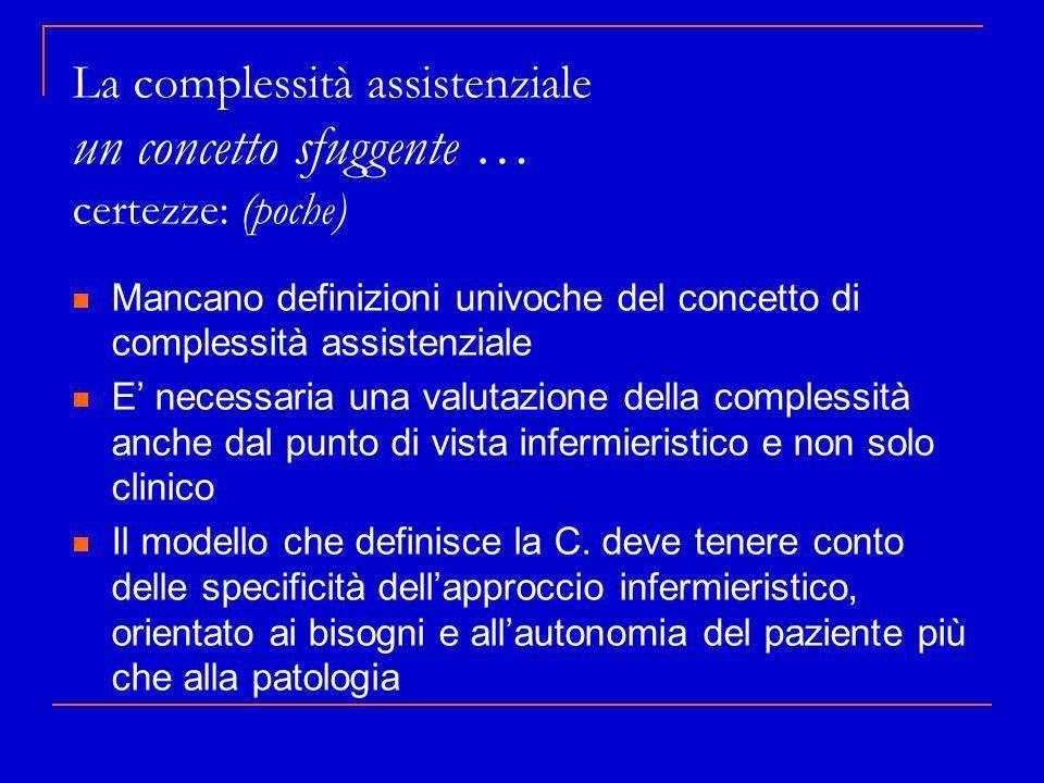 La complessità assistenziale un concetto sfuggente … certezze: (poche) Mancano definizioni univoche del concetto di complessità assistenziale E necess