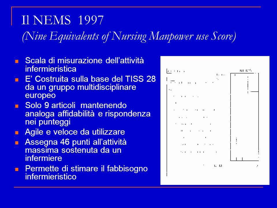 Il NAS 2003 (Nursing Activities Score) Progettato nel 2003 da un gruppo multidisciplinare Si struttura in 23 articoli e sub-articoli Studi dimostrano un estensione all80% del carico di lavoro infermieristico rilevato in UTI Assegna 100 punti considerandolo il 100% dellassistenza che può erogare un operatore nelle 24h