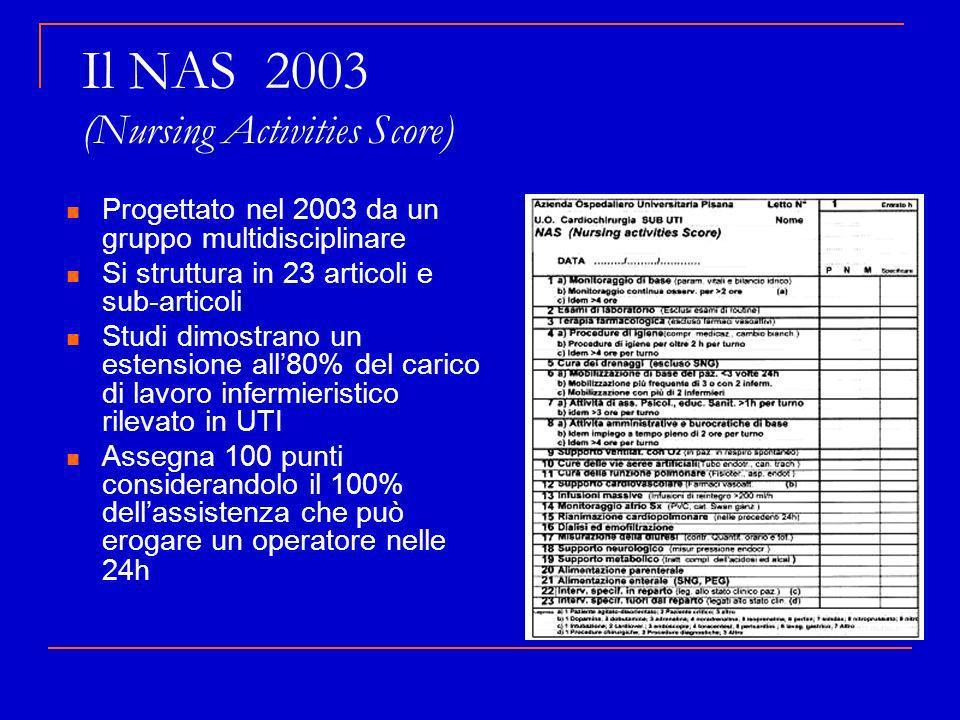 Il NAS 2003 (Nursing Activities Score) Progettato nel 2003 da un gruppo multidisciplinare Si struttura in 23 articoli e sub-articoli Studi dimostrano