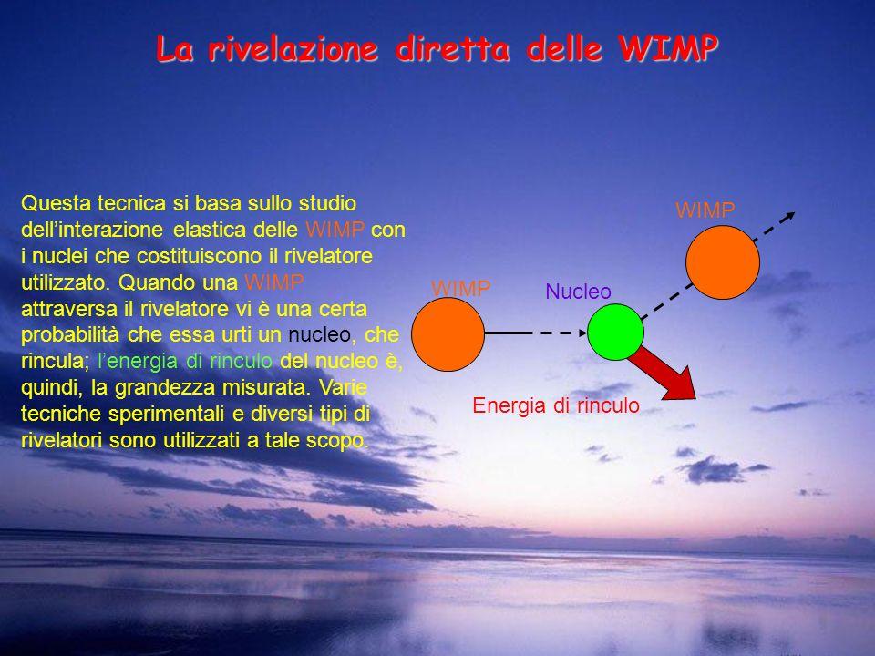 La modulazione annuale del segnale Per evidenziare la presenza delle WIMP nella nostra Galassia è possibile utilizzare la marcatura della modulazione annuale del tasso di conteggio.
