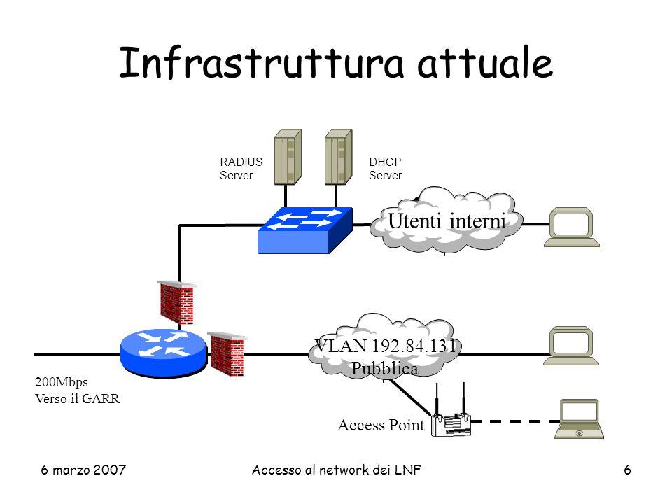 6 marzo 2007Accesso al network dei LNF7 Access Point 200Mbps Verso il GARR VLAN 192.168.200 SSID: INFN-Web Utenti interni Interfaccia del router 3/4 193.205.228.57/28 Interfaccia Inside Server 193.205.228.58/29 Eth0 3T/2 Interfaccia Outside Server 192.168.200.1/24 Eth1 3T/1 – swcalc1 9/46 Router Server con TINO e DHCP relay (IP Forwarding, NAT, Iptables) RADIUS Server DHCP Server VLAN 192.84.131 SSID: INFN-dot1x Futura Web captive portal