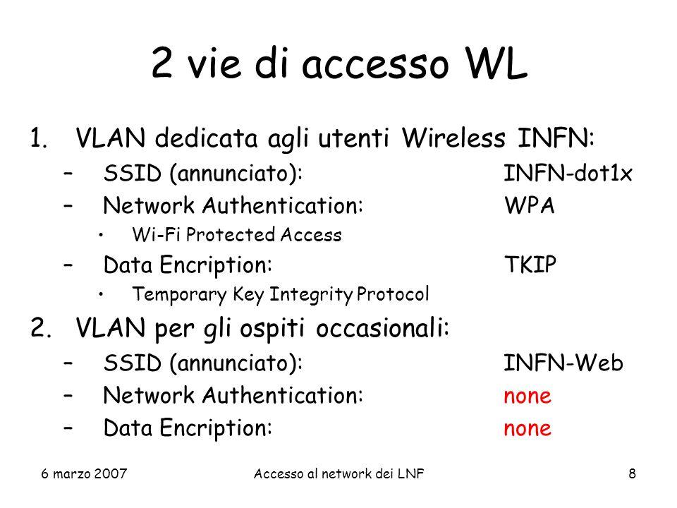 6 marzo 2007Accesso al network dei LNF29 Autenticazione ai LNF (futura) (WinKrb5/ LDAP) passwd/ shadow AFS Kerberos4 Active Directory PKI X.509 DB MySQL Kerberos5 AFS Kerberos5 PKI X.509 Radius ServerLDAP Server Accesso alla rete / VPN Concentrator Sistemi / applicazioni Windows Domain Unix PAM Web Applications