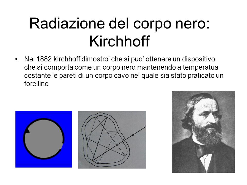 Radiazione del corpo nero: Kirchhoff Nel 1882 kirchhoff dimostro che si puo ottenere un dispositivo che si comporta come un corpo nero mantenendo a te