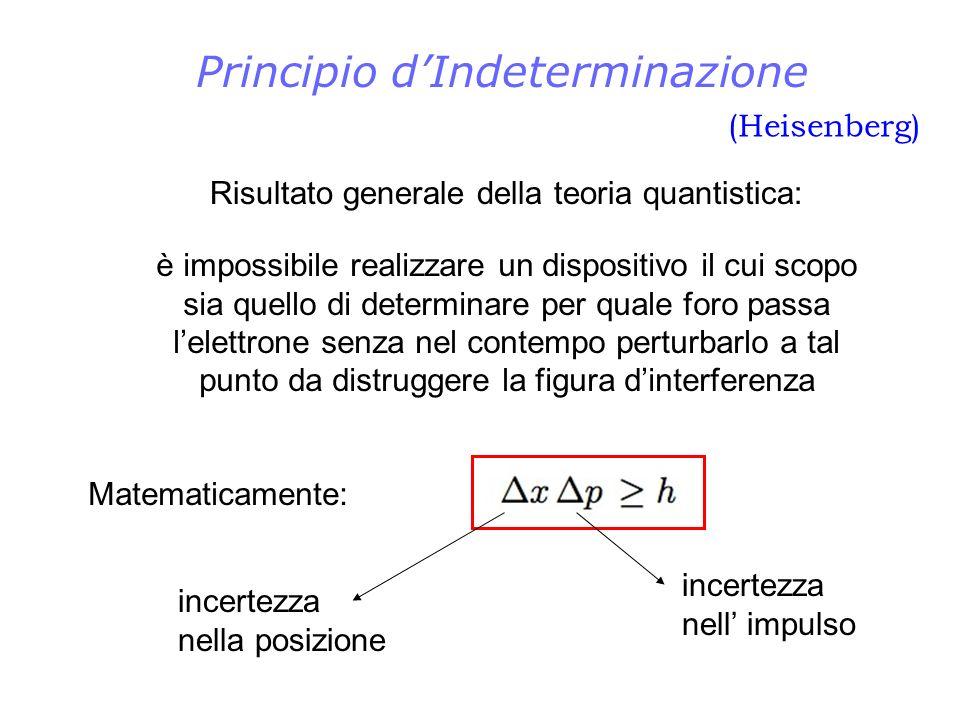 Principio dIndeterminazione Risultato generale della teoria quantistica: (Heisenberg) è impossibile realizzare un dispositivo il cui scopo sia quello