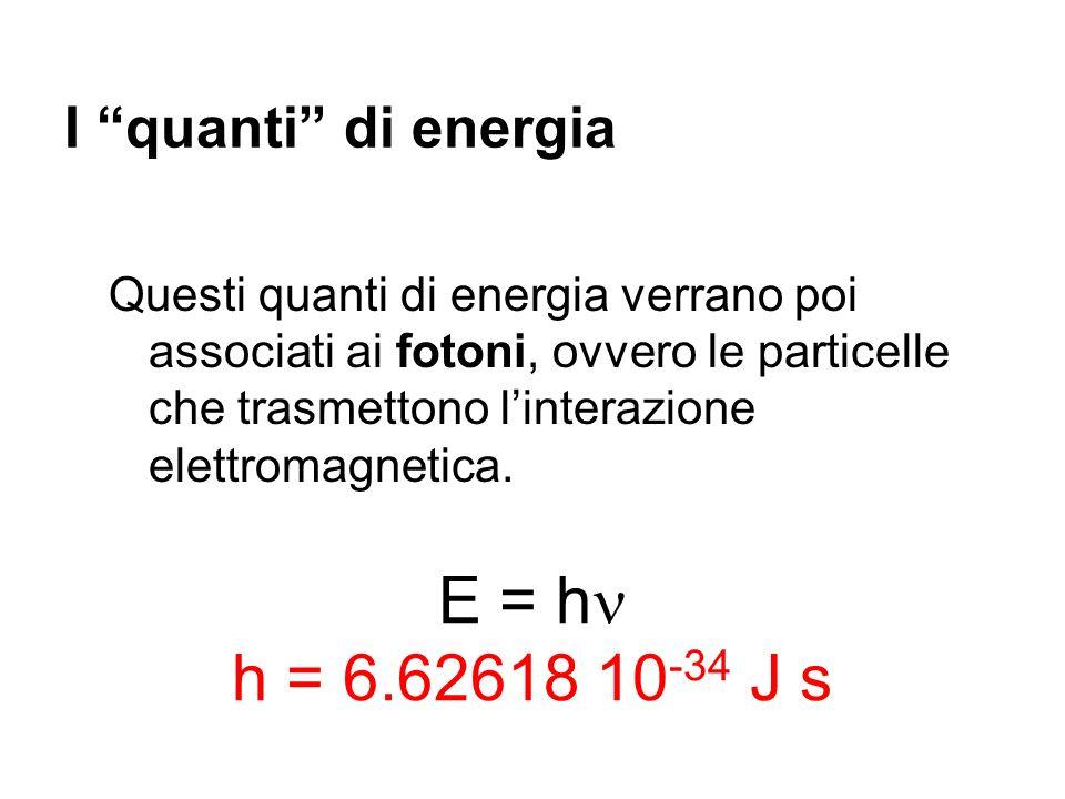 E = h h = 6.62618 10 -34 J s Questi quanti di energia verrano poi associati ai fotoni, ovvero le particelle che trasmettono linterazione elettromagnet
