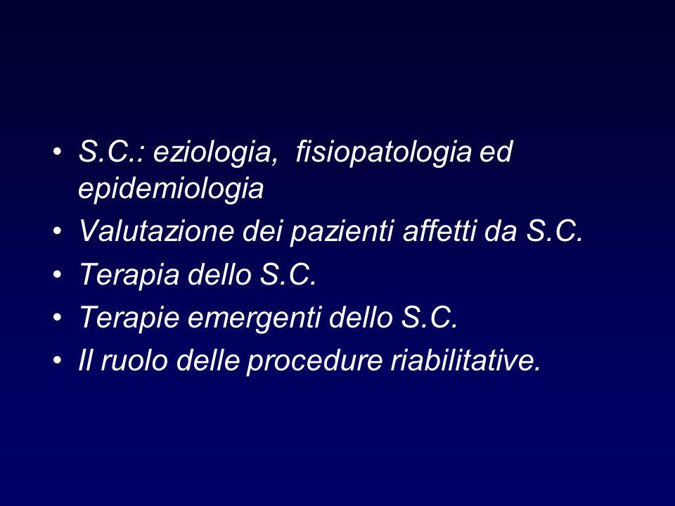 S.C.: eziologia, fisiopatologia ed epidemiologia Valutazione dei pazienti affetti da S.C. Terapia dello S.C. Terapie emergenti dello S.C. Il ruolo del