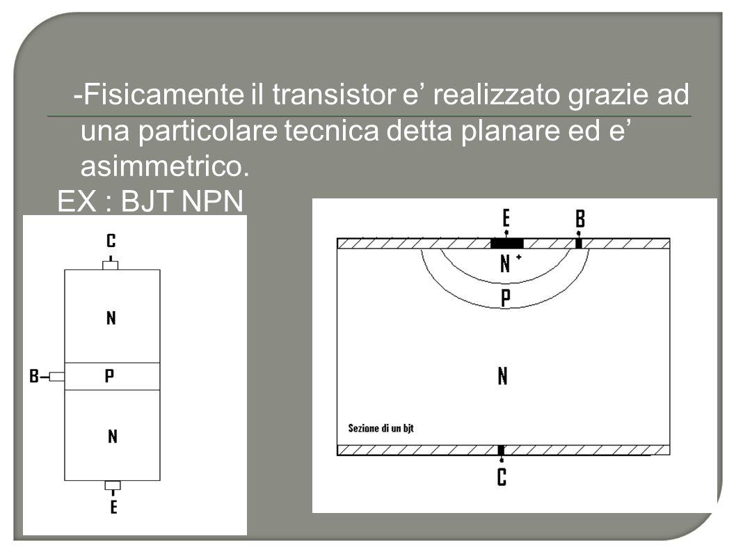 -Fisicamente il transistor e realizzato grazie ad una particolare tecnica detta planare ed e asimmetrico. EX : BJT NPN