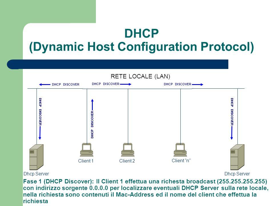 DHCP (Dynamic Host Configuration Protocol) RETE LOCALE (LAN) Client 1Client 2 Dhcp Server DHCP DISCOVER Client n DHCP DISCOVER Fase 1 (DHCP Discover): Il Client 1 effettua una richesta broadcast (255.255.255.255) con indirizzo sorgente 0.0.0.0 per localizzare eventuali DHCP Server sulla rete locale, nella richiesta sono contenuti il Mac-Address ed il nome del client che effettua la richiesta Dhcp Server DHCP DISCOVER
