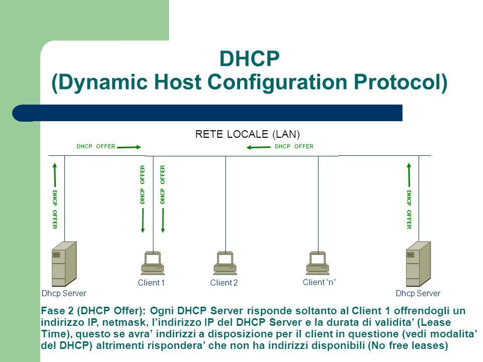 DHCP (Dynamic Host Configuration Protocol) Client 1Client 2 Dhcp Server Client n DHCP OFFER Fase 2 (DHCP Offer): Ogni DHCP Server risponde soltanto al Client 1 offrendogli un indirizzo IP, netmask, lindirizzo IP del DHCP Server e la durata di validita (Lease Time), questo se avra indirizzi a disposizione per il client in questione (vedi modalita del DHCP) altrimenti rispondera che non ha indirizzi disponibili (No free leases) DHCP OFFER Dhcp Server DHCP OFFER RETE LOCALE (LAN)