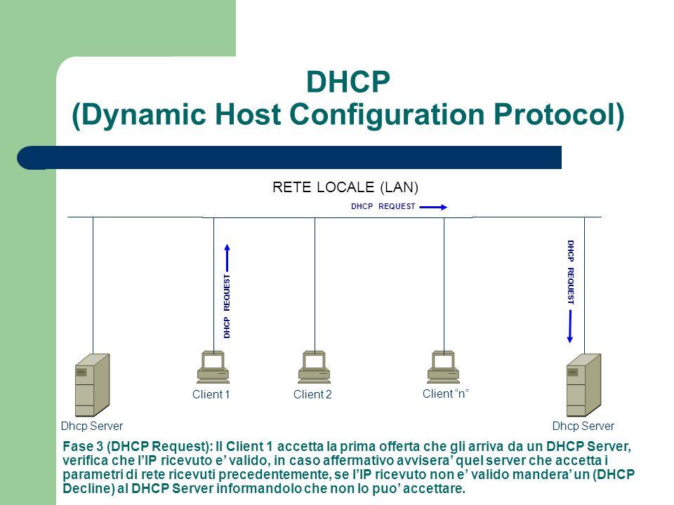 DHCP (Dynamic Host Configuration Protocol) Client 1Client 2 Dhcp Server DHCP REQUEST Client n DHCP REQUEST Fase 3 (DHCP Request): Il Client 1 accetta la prima offerta che gli arriva da un DHCP Server, verifica che lIP ricevuto e valido, in caso affermativo avvisera quel server che accetta i parametri di rete ricevuti precedentemente, se lIP ricevuto non e valido mandera un (DHCP Decline) al DHCP Server informandolo che non lo puo accettare.