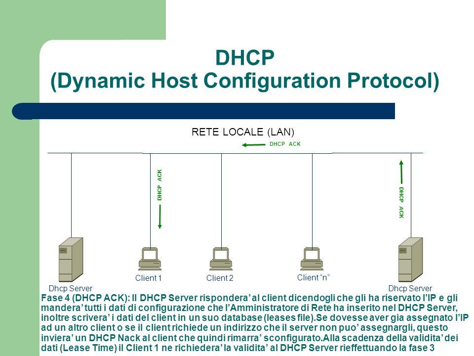 DHCP (Dynamic Host Configuration Protocol) Client 1Client 2 Dhcp Server Client n DHCP ACK Fase 4 (DHCP ACK): Il DHCP Server rispondera al client dicendogli che gli ha riservato lIP e gli mandera tutti i dati di configurazione che lAmministratore di Rete ha inserito nel DHCP Server, inoltre scrivera i dati del client in un suo database (leases file).Se dovesse aver gia assegnato lIP ad un altro client o se il client richiede un indirizzo che il server non puo assegnargli, questo inviera un DHCP Nack al client che quindi rimarra sconfigurato.Alla scadenza della validita dei dati (Lease Time) il Client 1 ne richiedera la validita al DHCP Server rieffettuando la fase 3 DHCP ACK Dhcp Server RETE LOCALE (LAN)