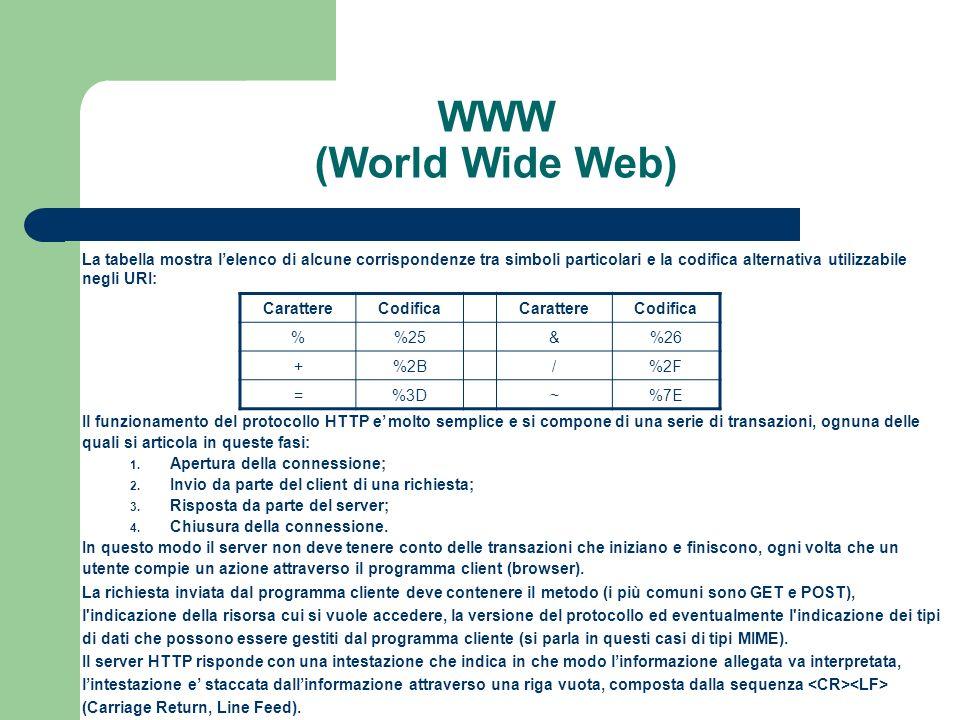 WWW (World Wide Web) La tabella mostra lelenco di alcune corrispondenze tra simboli particolari e la codifica alternativa utilizzabile negli URI: CarattereCodificaCarattereCodifica %25&%26 +%2B/%2F =%3D~%7E Il funzionamento del protocollo HTTP e molto semplice e si compone di una serie di transazioni, ognuna delle quali si articola in queste fasi: 1.