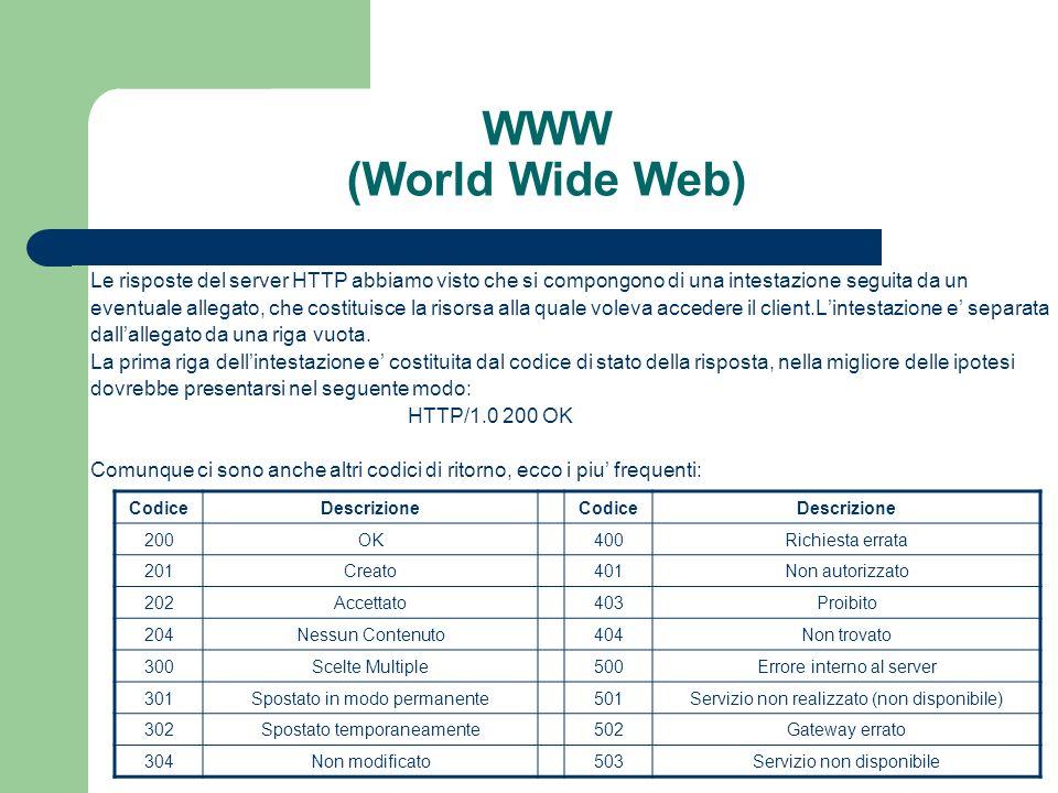 WWW (World Wide Web) Le risposte del server HTTP abbiamo visto che si compongono di una intestazione seguita da un eventuale allegato, che costituisce la risorsa alla quale voleva accedere il client.Lintestazione e separata dallallegato da una riga vuota.