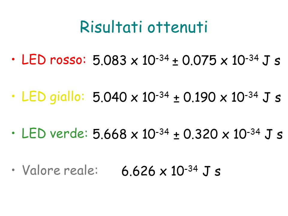 Risultati ottenuti LED rosso: LED giallo: LED verde: Valore reale: 5.083 x 10 -34 ± 0.075 x 10 -34 J s 5.040 x 10 -34 ± 0.190 x 10 -34 J s 5.668 x 10