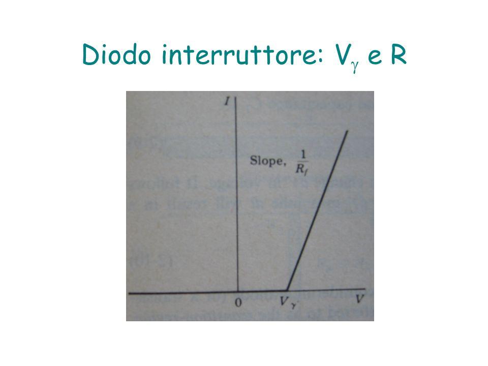 Diodo interruttore: V e R
