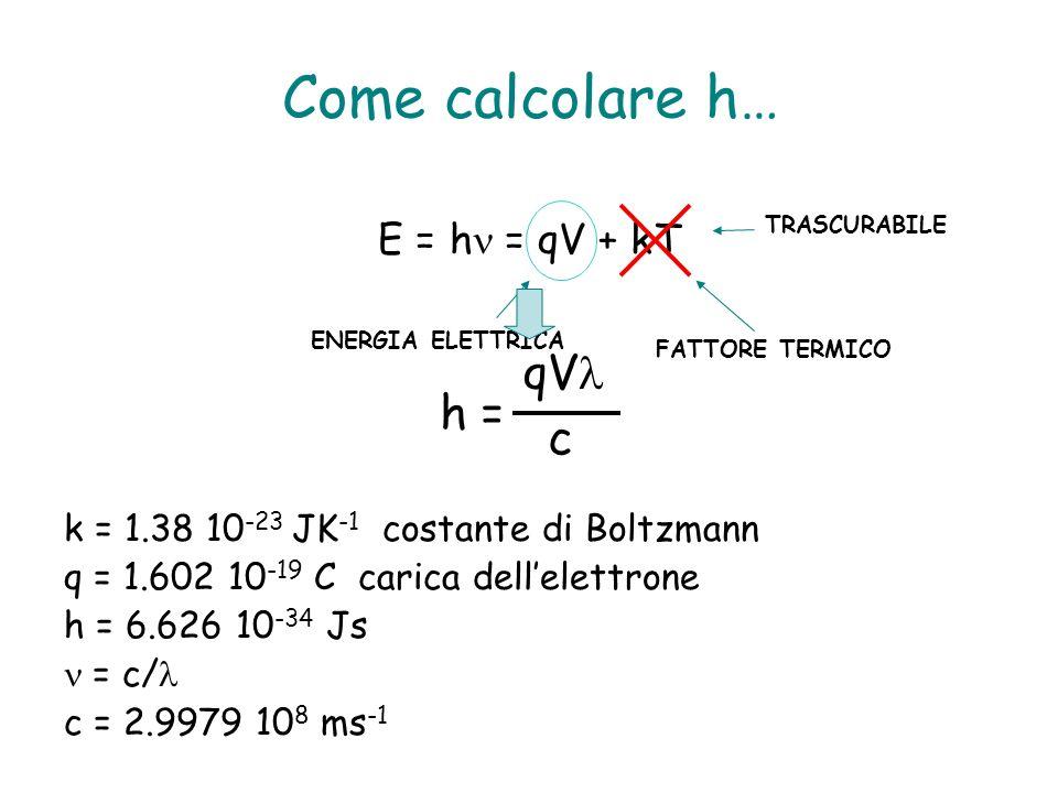 E = h = qV + kT k = 1.38 10 -23 JK -1 costante di Boltzmann q = 1.602 10 -19 C carica dellelettrone h = 6.626 10 -34 Js = c/ c = 2.9979 10 8 ms -1 Com