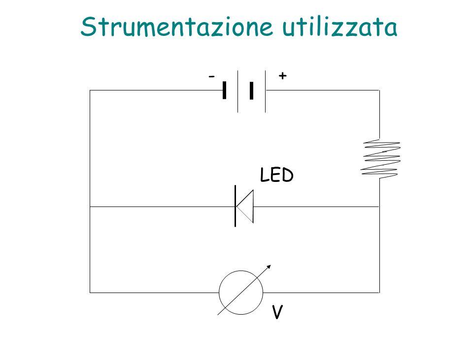 Strumentazione utilizzata -+ LED V