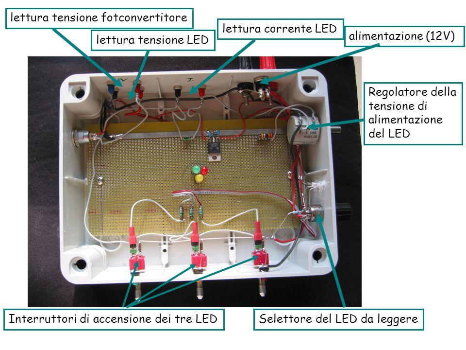 Selettore del LED da leggere Regolatore della tensione di alimentazione del LED Interruttori di accensione dei tre LED alimentazione (12V) lettura cor